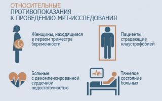 Мрт кишечника или колоноскопия: [что лучше]