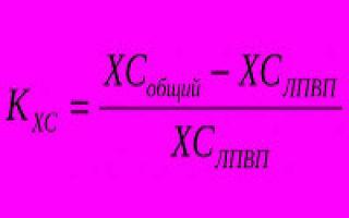 Коэффициент атерогенности: формула расчета, норма, что это значит?