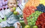 Низкий гемоглобин у ребенка: [причины, что значит, что делать]