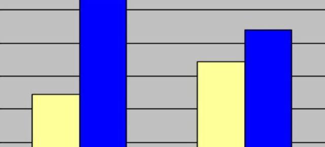 Норма анализов крови на Хеликобактер пилори и их расшифровка