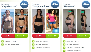 Ганодерма для похудения: отзывы реальных людей, где купить?