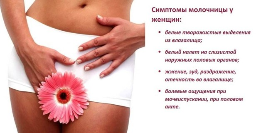 Дрожжи в мазке у женщин: откуда берутся, как лечить?
