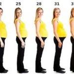 УЗИ на 24 неделе беременности: фото, нормы