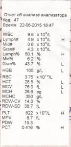 gra в анализе крови: что это такое, расшифровка, нормы