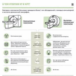 Как часто можно делать МРТ головного мозга?